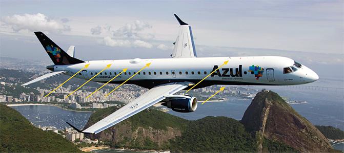 글로벌 항공기 안테나 시장 규모, 점유율, 분석, 산업 수요 및 예측 보고서 2019